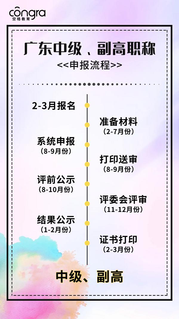职称申报流程.jpg