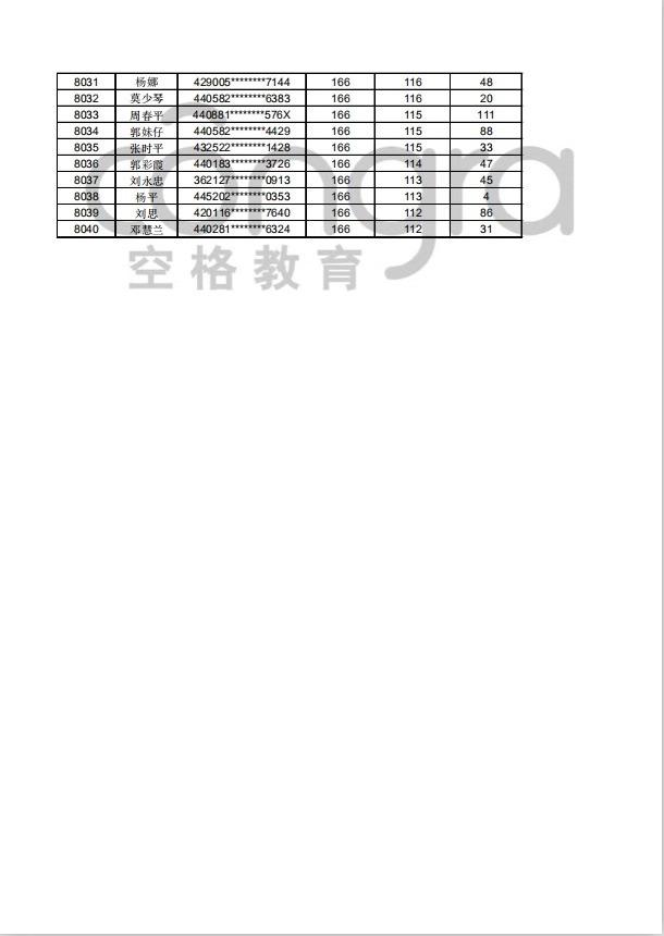 2019年广州积分入户名单.jpg