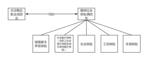 广州积分入户条件.png