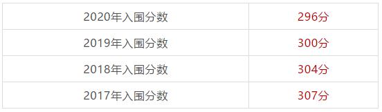 深圳积分入户分值.png